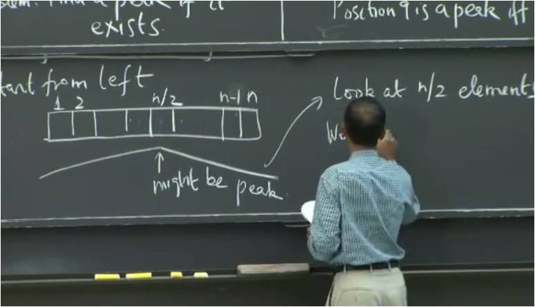 Image: 6.006 Introduction to Algorithms (Fall 2011, MIT OCW)