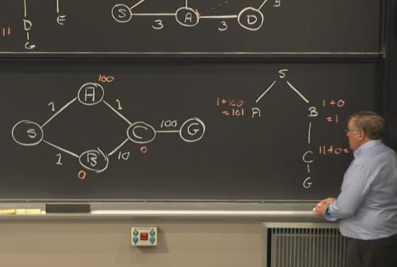 Open Lectures in Computer Science and Engineering