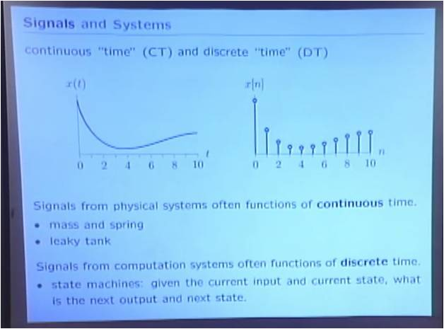 Image: 6.003 Signals and Systems (MIT OCW)