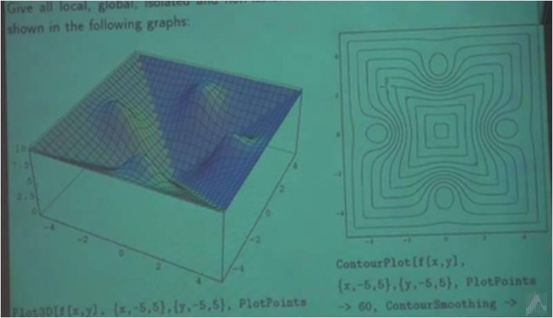 Image: Advanced Mathematics for Engineers 1, Hochschule Ravensburg-Weingarten Univ.