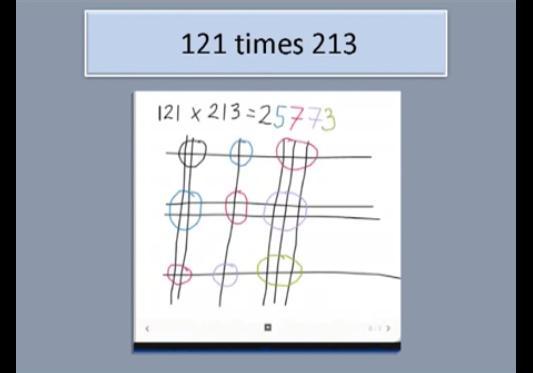 Image: Computing Mathematics
