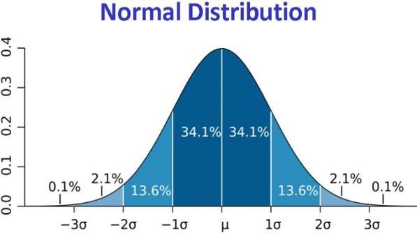 Image: Shaping Modern Mathematics